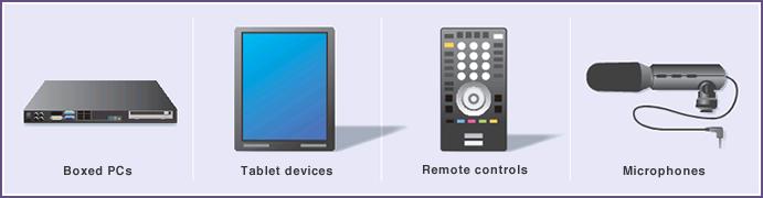 EMS / ODM Development Examples