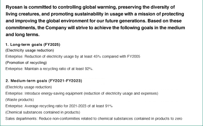 Ryosan is committed to controlling global warming, preserving the diversity of living creatures, and promoting sustainability in usage with a mission of protecting and improving the global environment for our future generations. Based on these commitments, the Company will strive to achieve the following goals in the medium and long terms. 1. Long-term goals (FY2025)(Electricity usage reduction)Enterprise: Reduction of electricity usage by at least 45% compared with FY2005 (Promotion of recycling)Enterprise: Maintain a recycling ratio of at least 92%. 2. Medium-term goals (FY2018-FY2020) (Electricity usage reduction) Enterprise: Introduce energy-saving equipment (reduction of electricity usage and expenses) (Waste products) Enterprise: Average recycling ratio for 2018-2020 of at least 91% (Chemical substances contained in products)  Sales departments: Reduce non-conformities related to chemical substances contained in products to zero