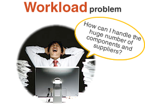 Workload problem
