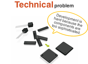 Technical problems (related to sophisticated, complex components)